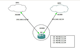 dual isp bgp on Mikrotik
