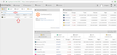 cryptopia coin exchange