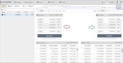 buy and sell orders in Cryptopia