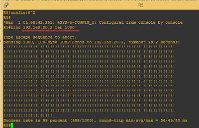 Cisco IPSEC vpn on gns3